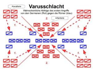 arminius-hermann-der-cherusker-varusschlacht-taktik