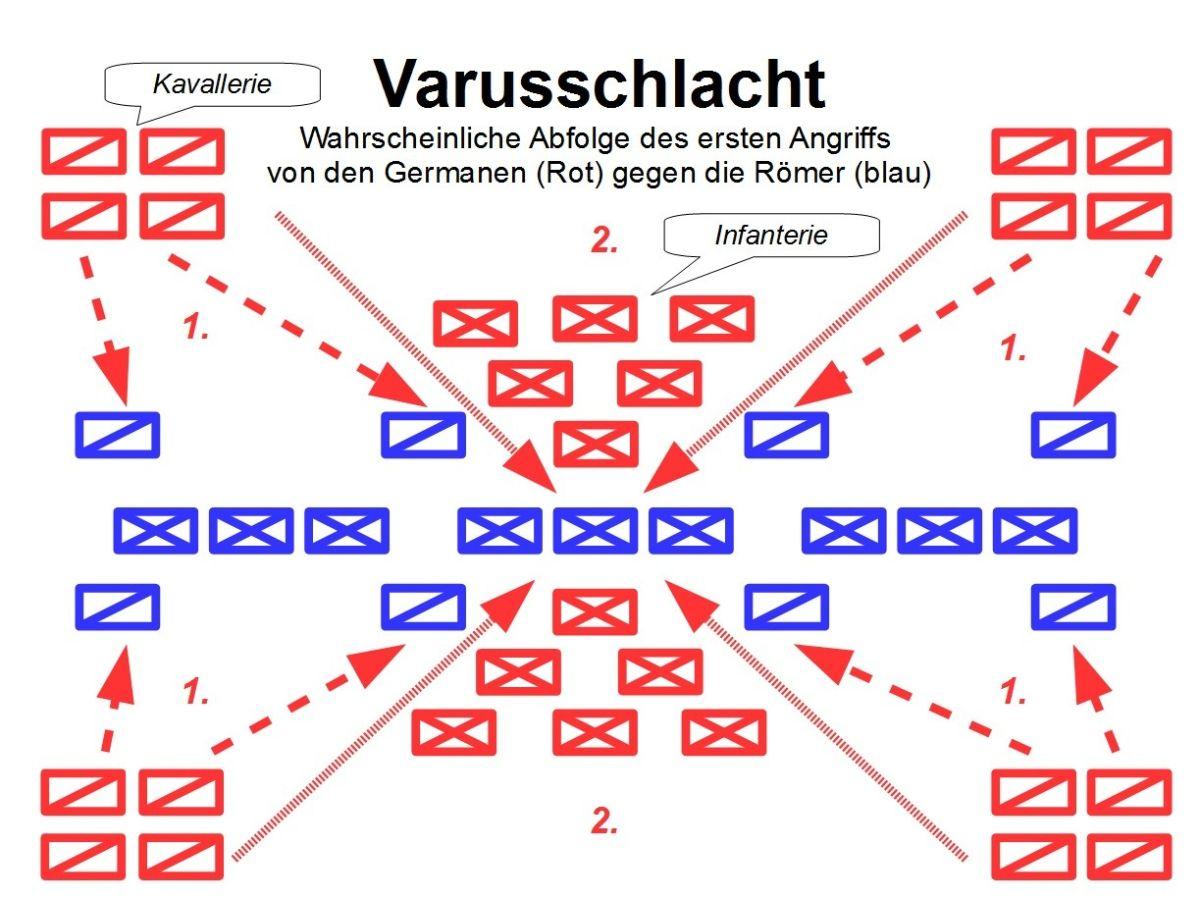 Varusschlacht Karte.Arminius Die Varusschlacht Frag Machiavelli