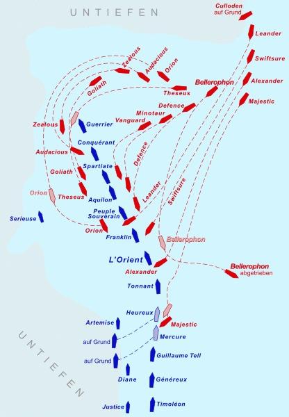 Karte der Seeschlacht von Abukuir