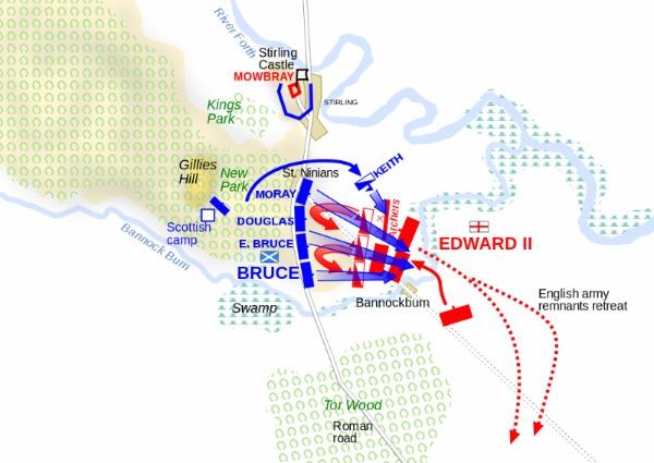 Schlacht bei Bannockburn Verlauf