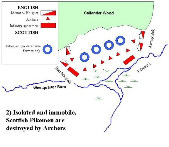 Schlacht bei Falkirk 1298 Karte