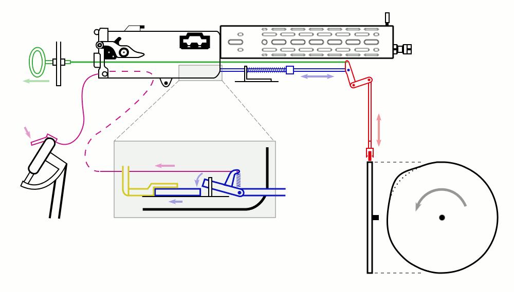 Unterbrechergetriebe Maschinengewehr
