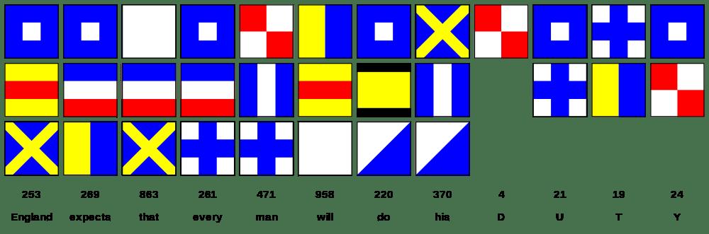 Admiral Nelson Flaggensignal
