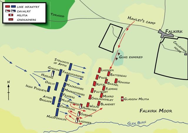 Schlacht bei Falkirk 1746 Karte